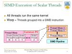 simd execution of scalar threads