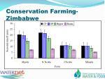 conservation farming zimbabwe