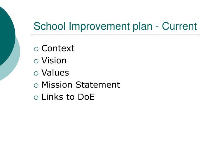 School Improvement plan - Current