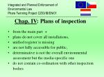 chap iv plans of inspection