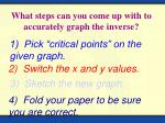 what steps can you come up with to accurately graph the inverse