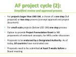 af project cycle 2 simplified review and approval process