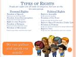 types of rights6