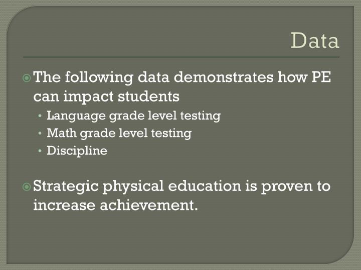 The following data demonstrates how PE can impact students