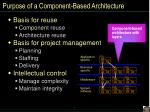 purpose of a component based architecture