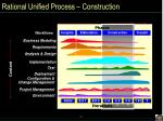 rational unified process construction