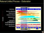 rational unified process elaboration