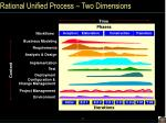 rational unified process two dimensions