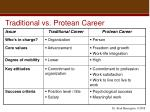 traditional vs protean career