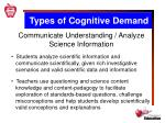 types of cognitive demand2