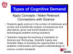 types of cognitive demand4