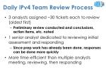 daily ipv4 team review process