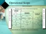 operational scope