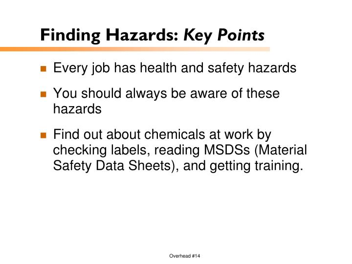 Finding Hazards: