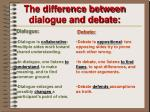 the difference between dialogue and debate