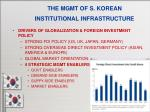 the mgmt of s korean institutional infrastructure1