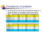 complexity of problem