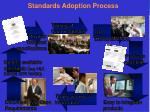 standards adoption process