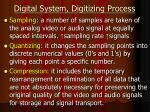 digital system digitizing process