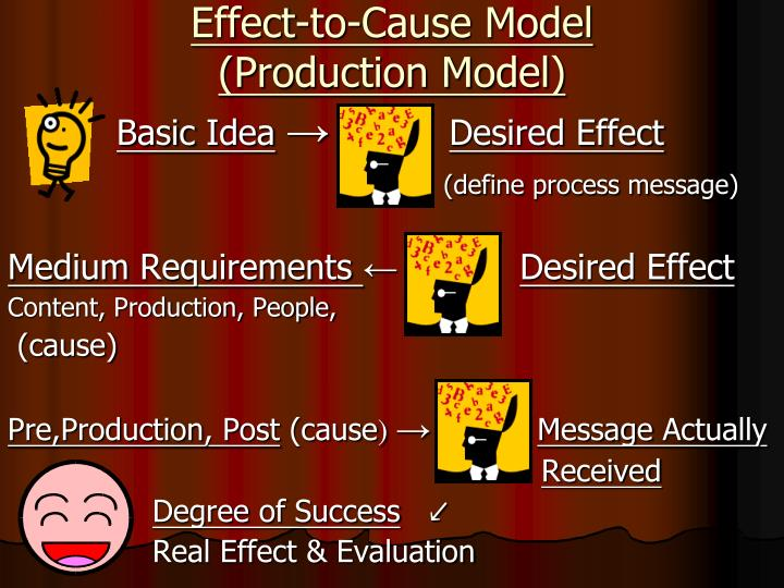 effect to cause model production model