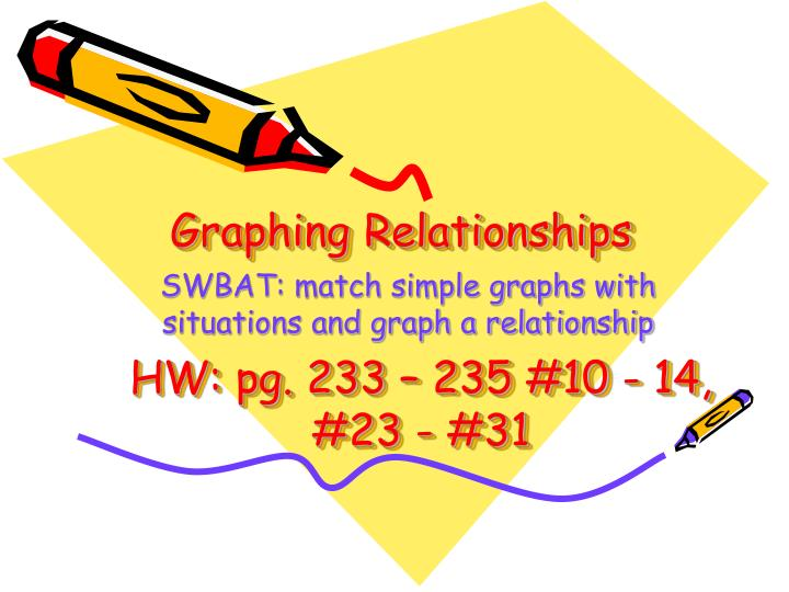 graphing relationships n.