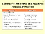 summary of objectives and measures financial perspective