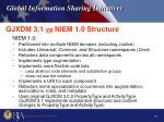 gjxdm 3 1 vs niem 1 0 structure