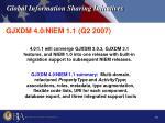 gjxdm 4 0 niem 1 1 q2 2007