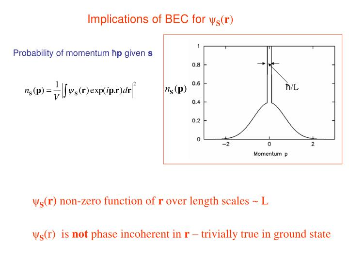 Probability of momentum