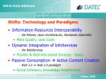 shifts technology and paradigms