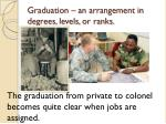 graduation an arrangement in degrees levels or ranks