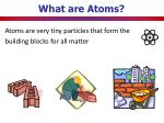 what are atoms1