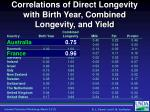 correlations of direct longevity with birth year combined longevity and yield2