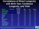 correlations of direct longevity with birth year combined longevity and yield3