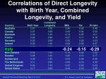 correlations of direct longevity with birth year combined longevity and yield5
