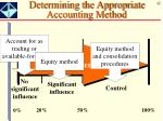 determining the appropriate accounting method