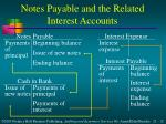 notes payable and the related interest accounts