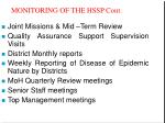 monitoring of the hssp cont