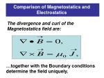 comparison of magnetostatics and electrostatics1