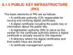 6 1 5 public key infrastructure pki