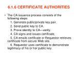 6 1 6 certificate authorities1