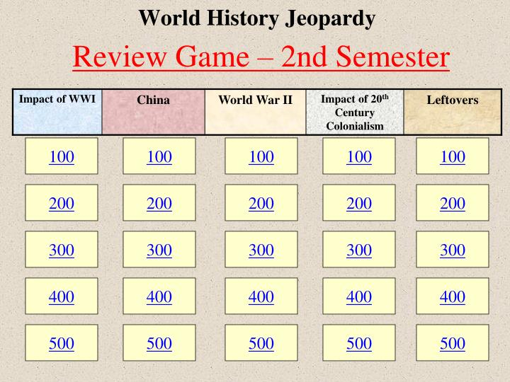world history jeopardy n.