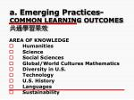 a emerging practices common learning outcomes