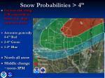 snow probabilities 4