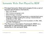 semantic web part played by rdf