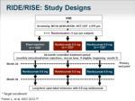 ride rise study designs