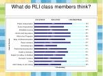 what do rli class members think6