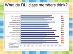 what do rli class members think7