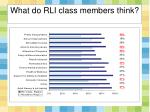 what do rli class members think8