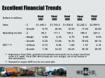 excellent financial trends